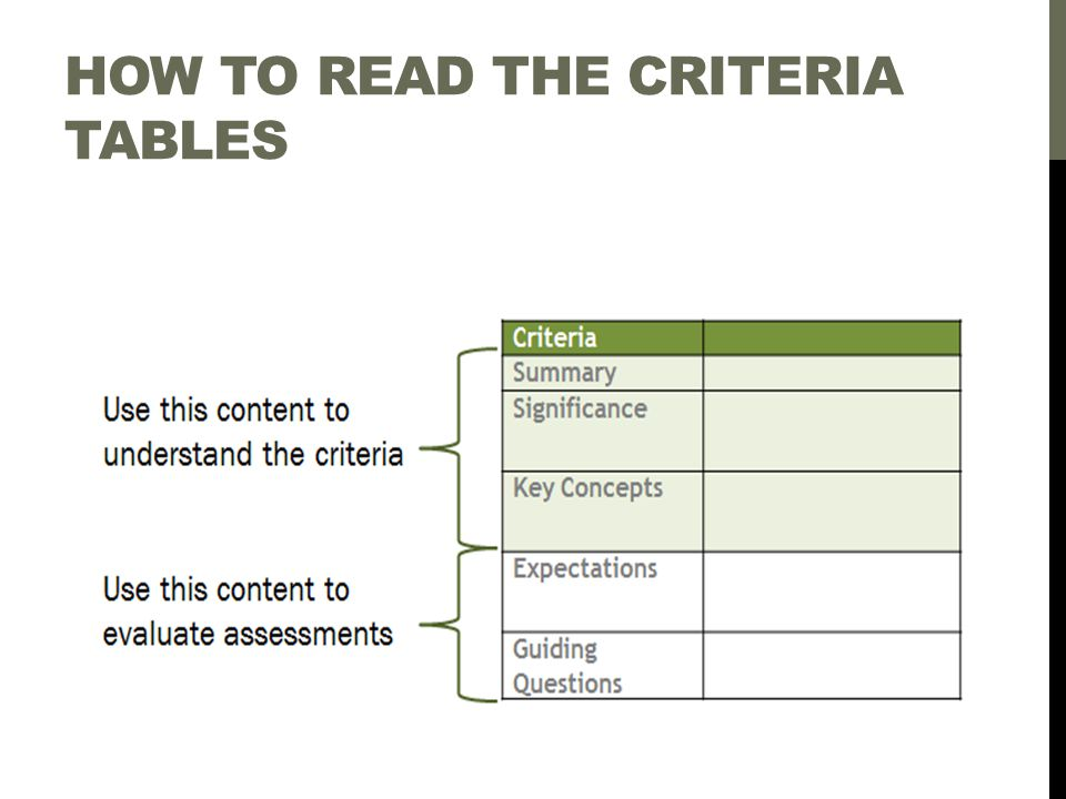 HOW TO READ THE CRITERIA TABLES