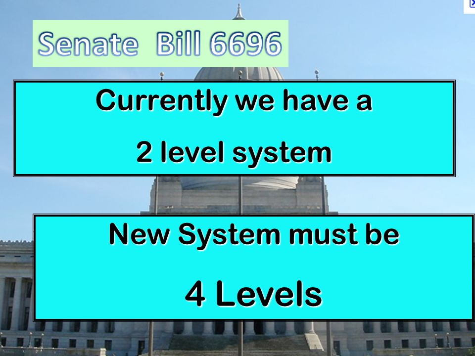 Currently we have a 2 level system New System must be 4 Levels