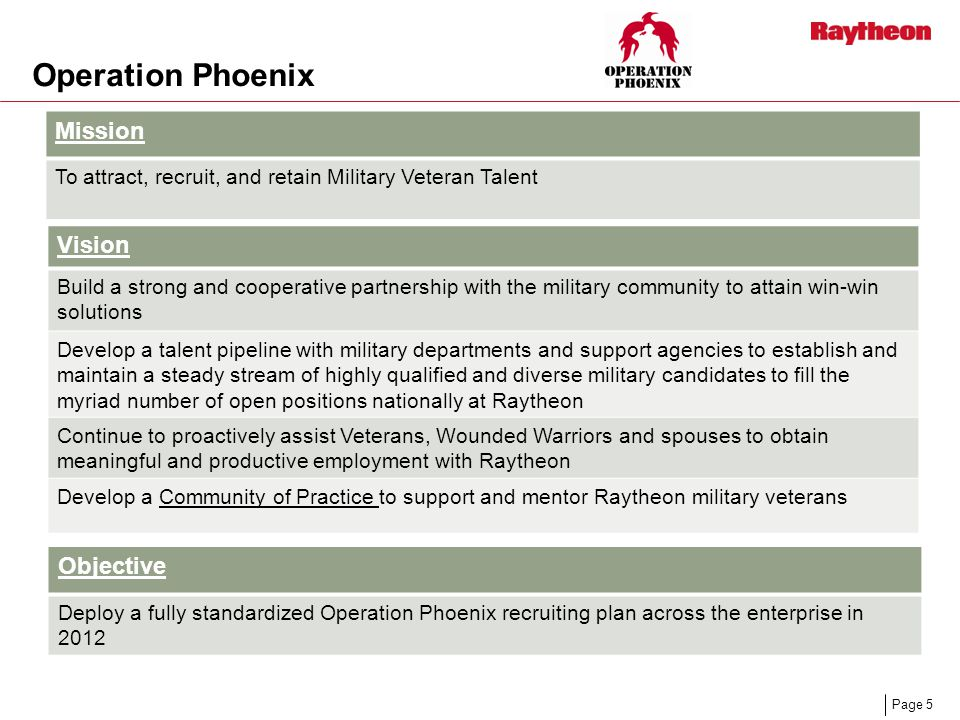 Page 5 Operation Phoenix Mission To attract, recruit, and retain Military Veteran Talent Vision Build a strong and cooperative partnership with the military community to attain win-win solutions Develop a talent pipeline with military departments and support agencies to establish and maintain a steady stream of highly qualified and diverse military candidates to fill the myriad number of open positions nationally at Raytheon Continue to proactively assist Veterans, Wounded Warriors and spouses to obtain meaningful and productive employment with Raytheon Develop a Community of Practice to support and mentor Raytheon military veterans Objective Deploy a fully standardized Operation Phoenix recruiting plan across the enterprise in 2012