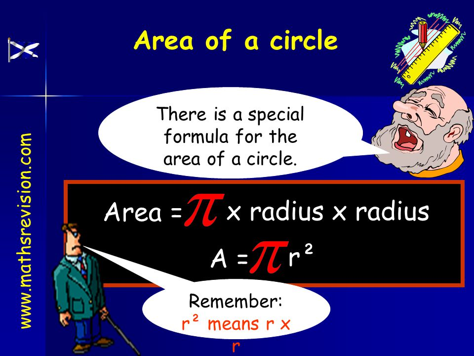 Area of a circle To find the area we could try counting the squares inside the circle… 1 234 567 8 .