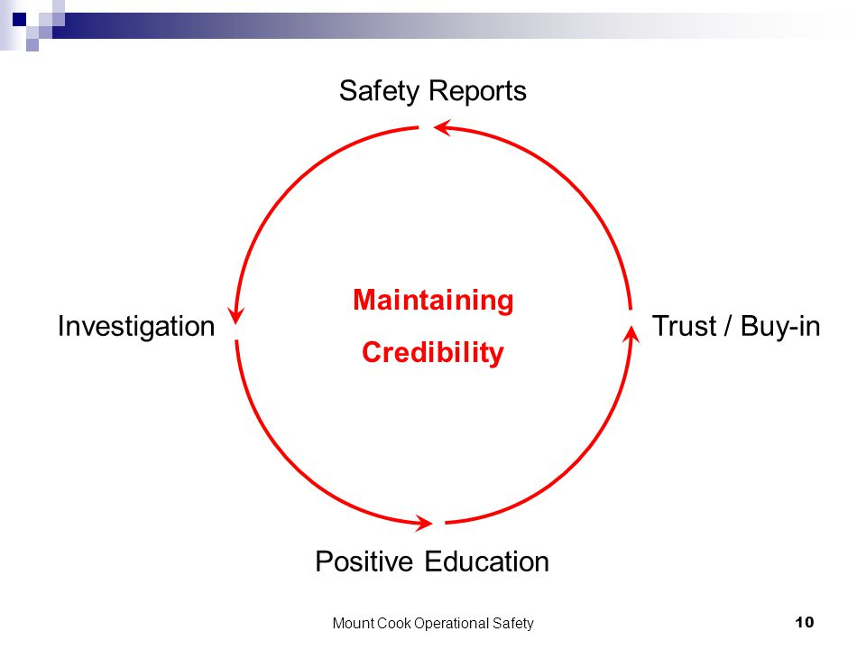 Mount Cook Operational Safety10 Safety Reports Investigation Positive Education Trust / Buy-in Maintaining Credibility