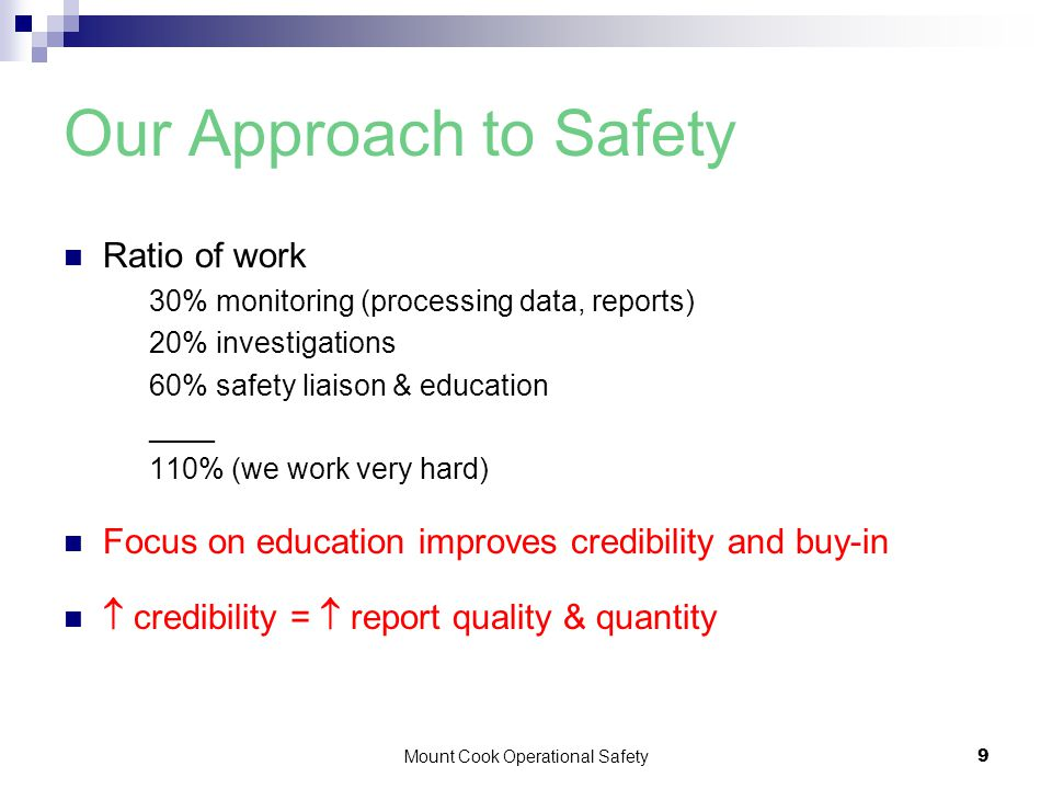 Mount Cook Operational Safety9 Our Approach to Safety Ratio of work 30% monitoring (processing data, reports) 20% investigations 60% safety liaison & education ____ 110% (we work very hard) Focus on education improves credibility and buy-in  credibility =  report quality & quantity