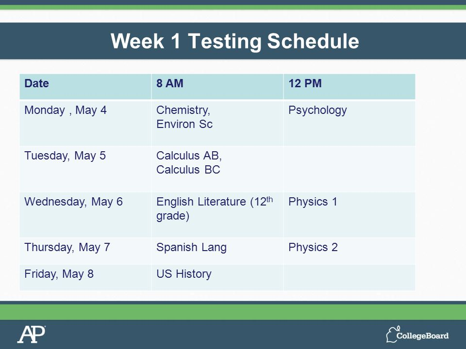 Date8 AM12 PM Monday, May 4Chemistry, Environ Sc Psychology Tuesday, May 5Calculus AB, Calculus BC Wednesday, May 6English Literature (12 th grade) Physics 1 Thursday, May 7Spanish LangPhysics 2 Friday, May 8US History Week 1 Testing Schedule