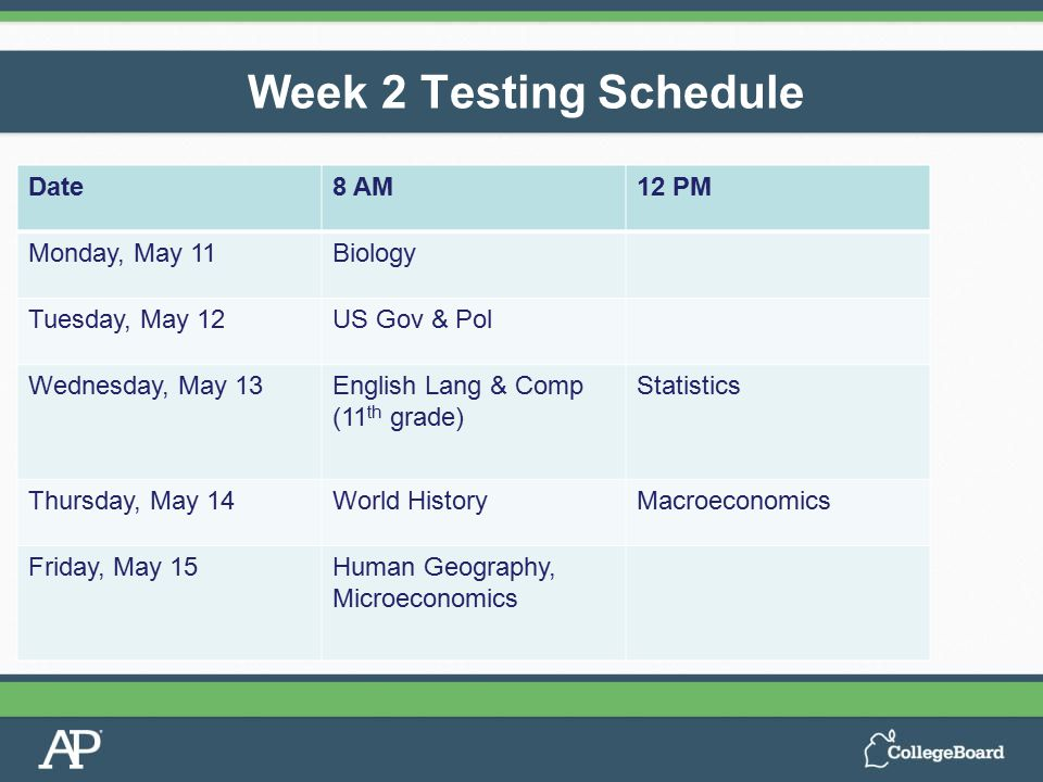 Date8 AM12 PM Monday, May 11Biology Tuesday, May 12US Gov & Pol Wednesday, May 13English Lang & Comp (11 th grade) Statistics Thursday, May 14World HistoryMacroeconomics Friday, May 15Human Geography, Microeconomics Week 2 Testing Schedule