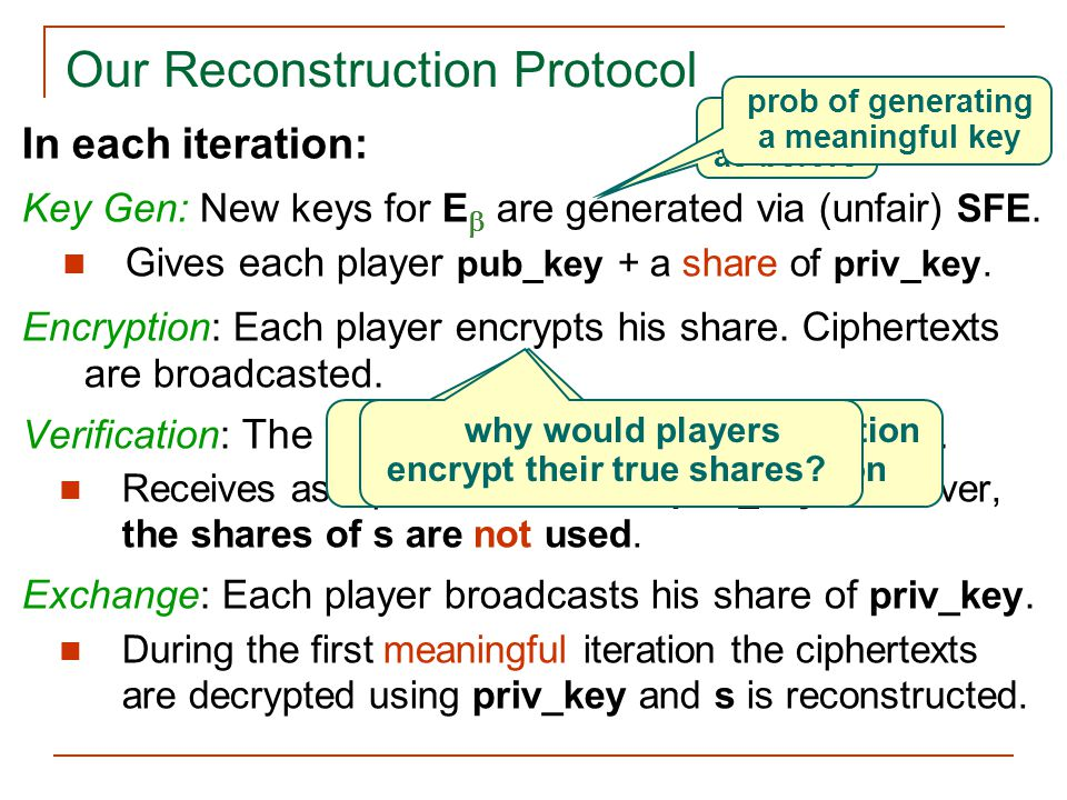 Our Reconstruction Protocol In each iteration: Key Gen: New keys for E  are generated via (unfair) SFE.