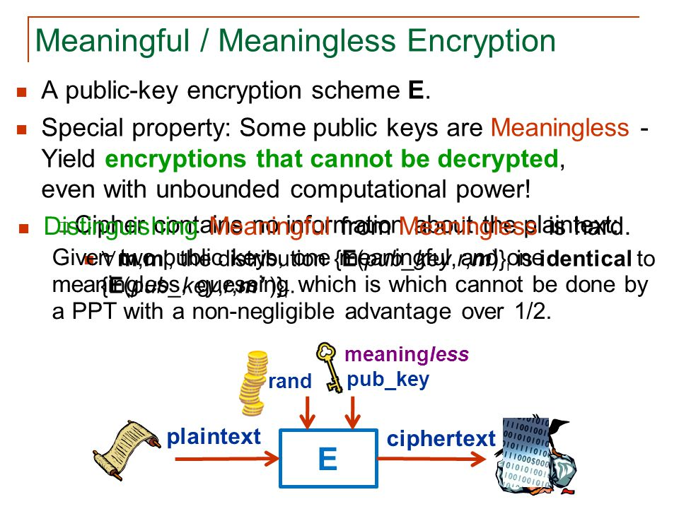 A public-key encryption scheme E.