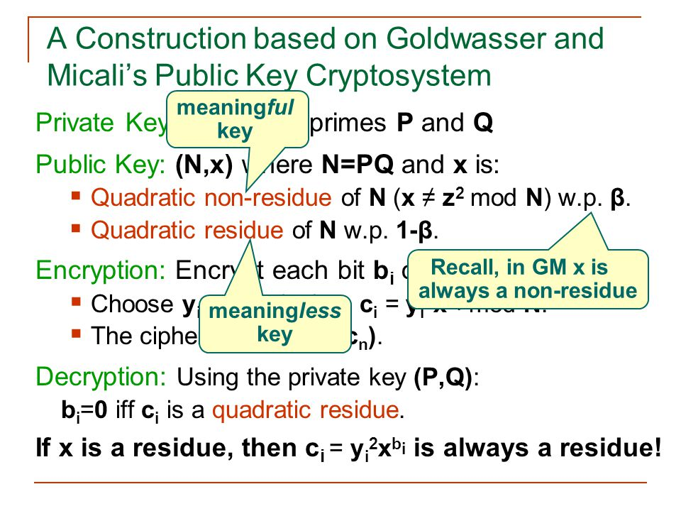 A Construction based on Goldwasser and Micali's Public Key Cryptosystem Private Key: Two large primes P and Q Public Key: (N,x) where N=PQ and x is:  Quadratic non-residue of N (x ≠ z 2 mod N) w.p.