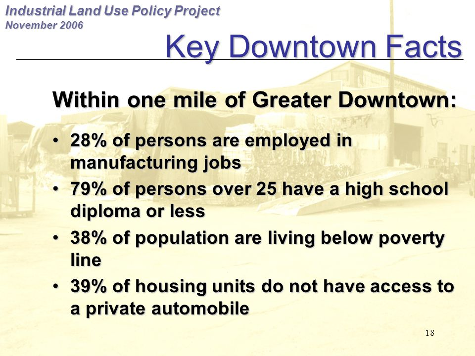 Industrial Land Use Policy Project November 2006 18 Key Downtown Facts Within one mile of Greater Downtown: 28% of persons are employed in manufacturing jobs28% of persons are employed in manufacturing jobs 79% of persons over 25 have a high school diploma or less79% of persons over 25 have a high school diploma or less 38% of population are living below poverty line38% of population are living below poverty line 39% of housing units do not have access to a private automobile39% of housing units do not have access to a private automobile