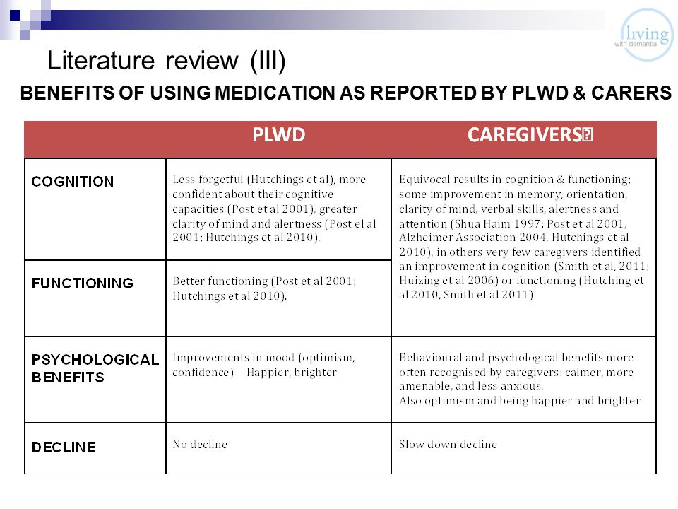 Literature review (III) BENEFITS OF USING MEDICATION AS REPORTED BY PLWD & CARERS