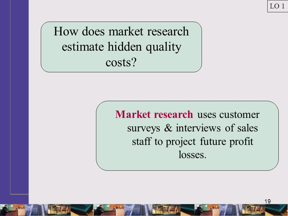 19 How does market research estimate hidden quality costs.