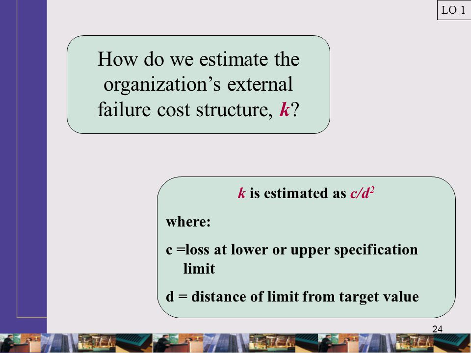 24 How do we estimate the organization's external failure cost structure, k.