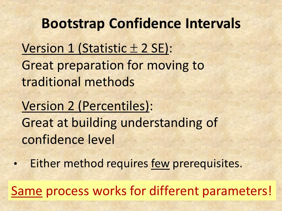 Bootstrap Confidence Intervals Version 1 (Statistic  2 SE): Great preparation for moving to traditional methods Version 2 (Percentiles): Great at building understanding of confidence level Same process works for different parameters.