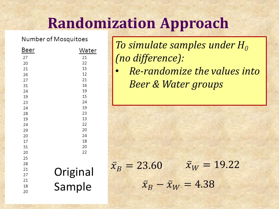 Randomization Approach Water 21 22 15 12 21 16 19 15 24 19 23 13 22 20 24 18 20 22 Beer 27 20 21 26 27 31 24 19 23 24 28 19 24 29 20 17 31 20 25 28 21 27 21 18 20 Number of Mosquitoes To simulate samples under H 0 (no difference): Re-randomize the values into Beer & Water groups Original Sample