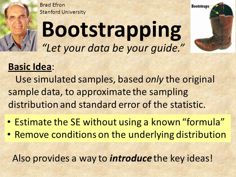 Bootstrapping Basic Idea: Use simulated samples, based only the original sample data, to approximate the sampling distribution and standard error of the statistic.
