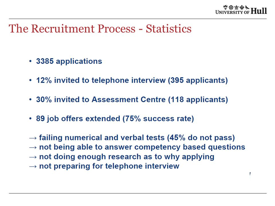The Recruitment Process - Statistics