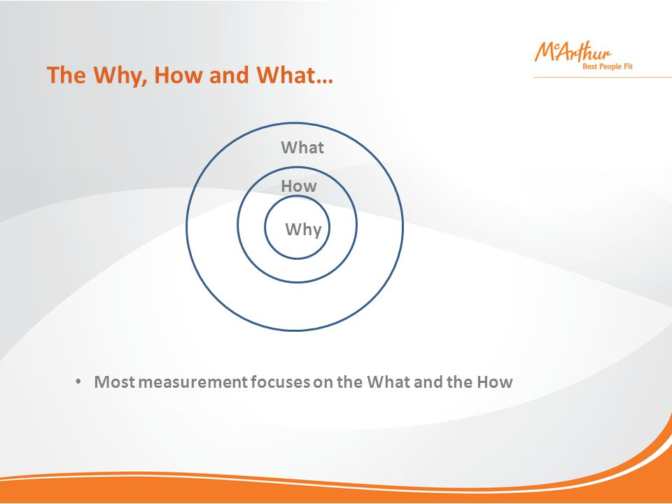 Most measurement focuses on the What and the How The Why, How and What… Why How What