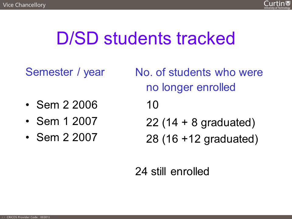 D/SD students tracked Semester / year Sem 2 2006 Sem 1 2007 Sem 2 2007 No.