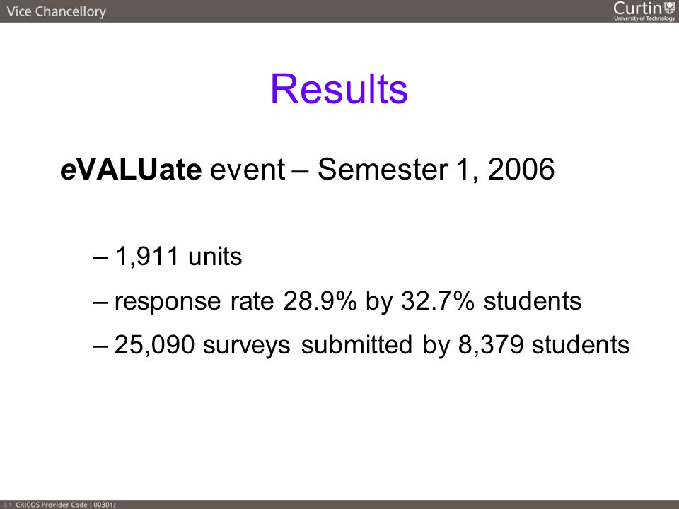 Results eVALUate event – Semester 1, 2006 –1,911 units –response rate 28.9% by 32.7% students –25,090 surveys submitted by 8,379 students