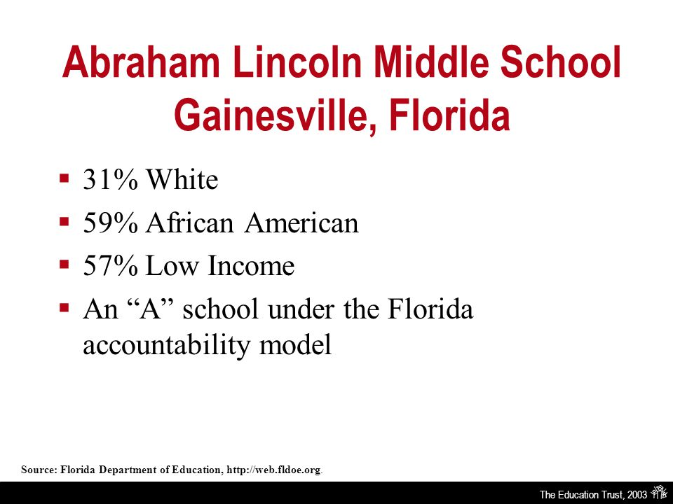 The Education Trust, 2003 Abraham Lincoln Middle School Gainesville, Florida  31% White  59% African American  57% Low Income  An A school under the Florida accountability model Source: Florida Department of Education, http://web.fldoe.org.