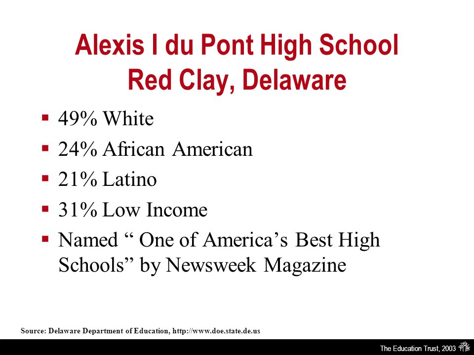 The Education Trust, 2003 Alexis I du Pont High School Red Clay, Delaware  49% White  24% African American  21% Latino  31% Low Income  Named One of America's Best High Schools by Newsweek Magazine Source: Delaware Department of Education, http://www.doe.state.de.us Newsweek Magazine, June 2, 2003