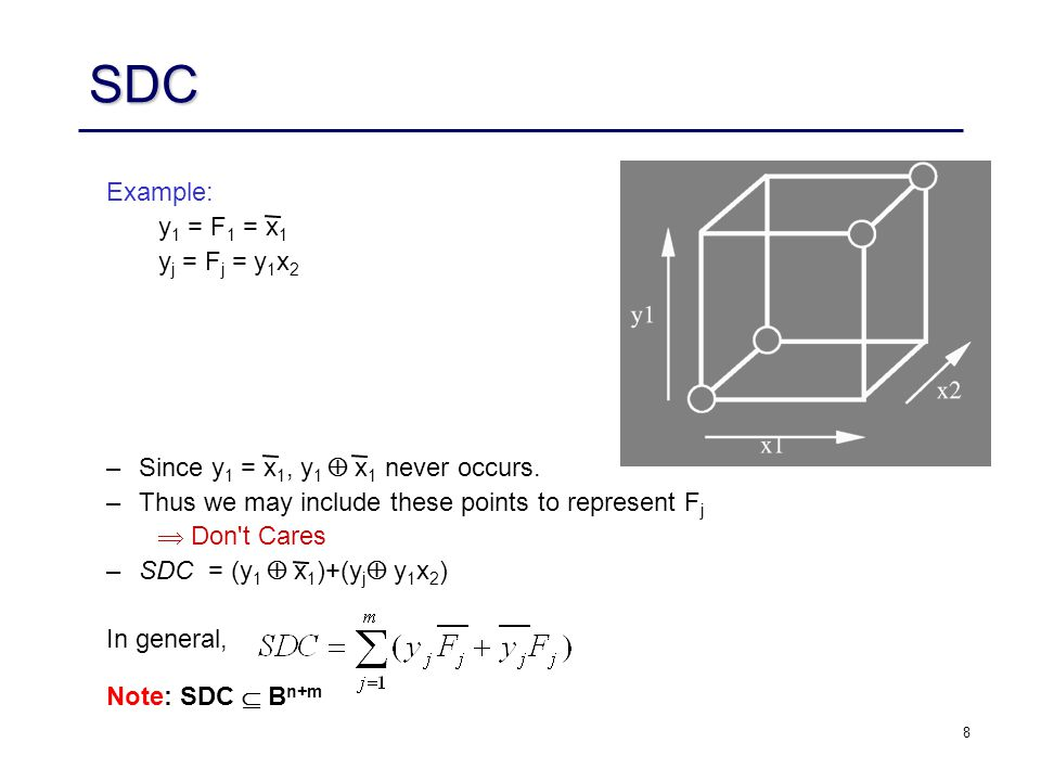 8 SDC Example: y 1 = F 1 = x 1 y j = F j = y 1 x 2 –Since y 1 = x 1, y 1  x 1 never occurs.
