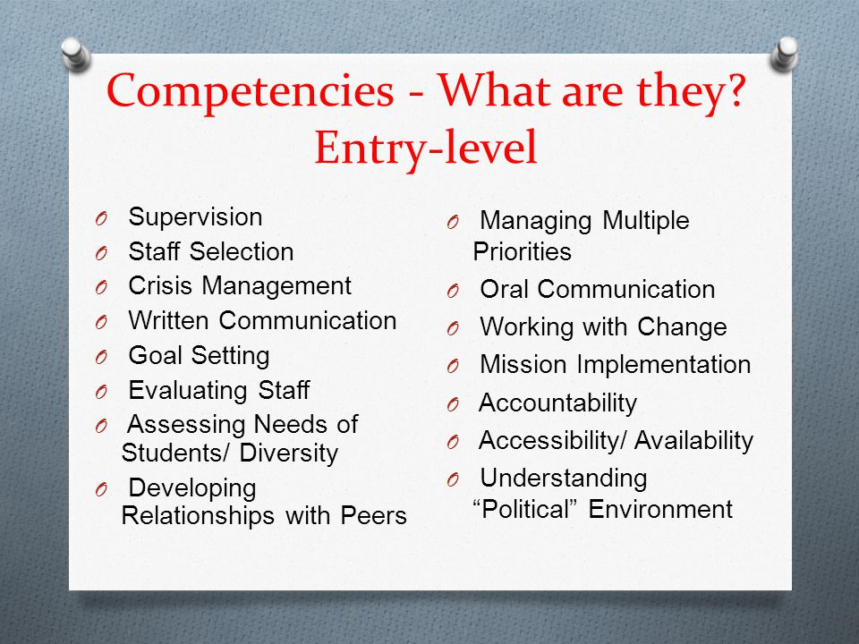 Competencies - What are they.