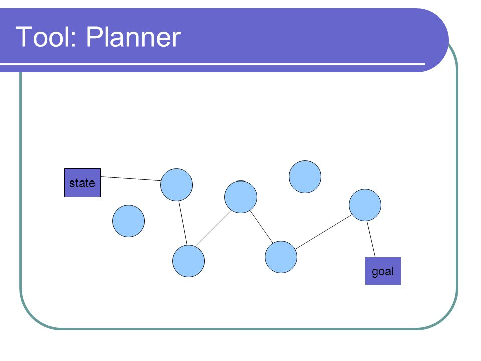 Tool: Planner state goal