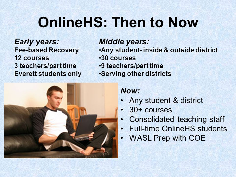 OnlineHS: Then to Now Now: Any student & district 30+ courses Consolidated teaching staff Full-time OnlineHS students WASL Prep with COE Early years: Fee-based Recovery 12 courses 3 teachers/part time Everett students only Middle years: Any student- inside & outside district 30 courses 9 teachers/part time Serving other districts