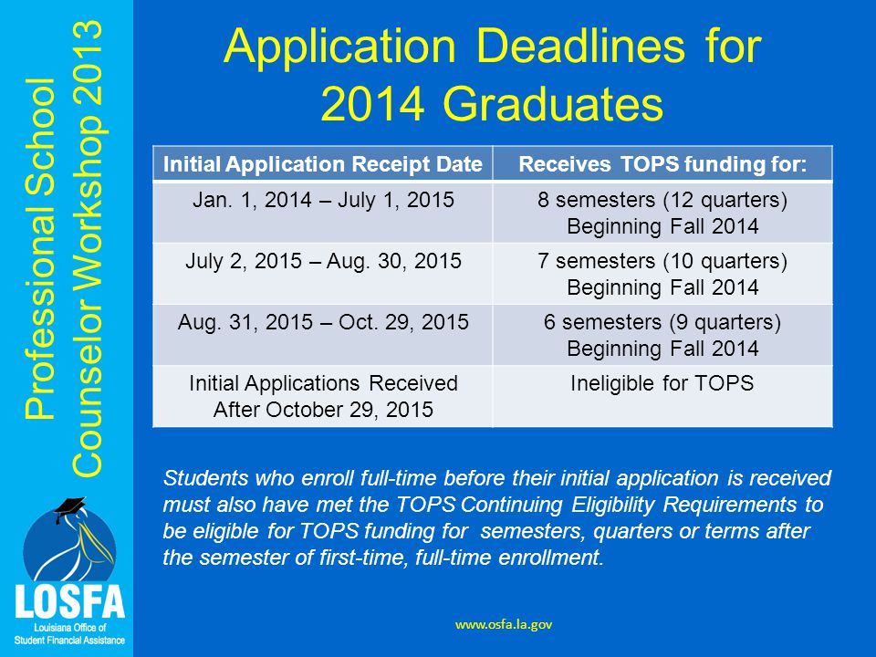 Professional School Counselor Workshop 2013 Application Deadlines for 2014 Graduates www.osfa.la.gov Initial Application Receipt DateReceives TOPS funding for: Jan.