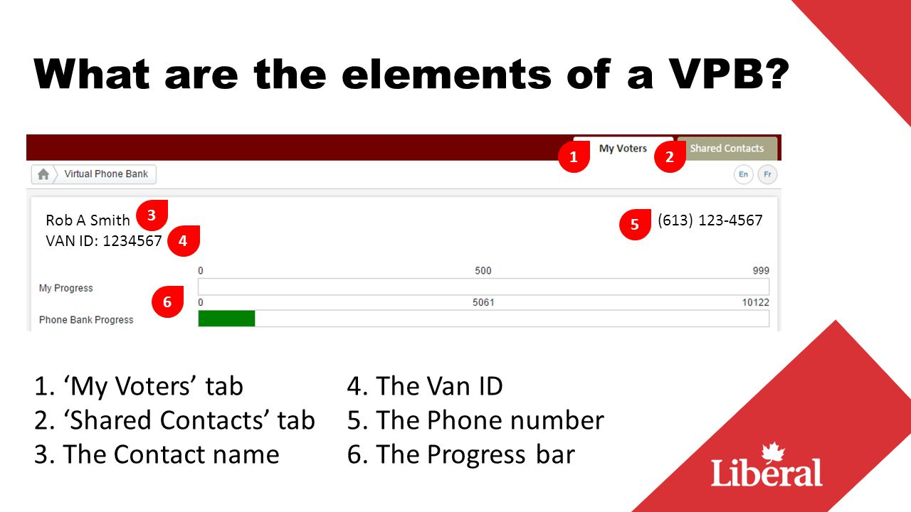 What are the elements of a VPB. Rob A Smith VAN ID: 1234567 (613) 123-4567 1 2 3 4 5 1.