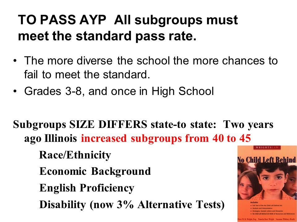 TO PASS AYP All subgroups must meet the standard pass rate.