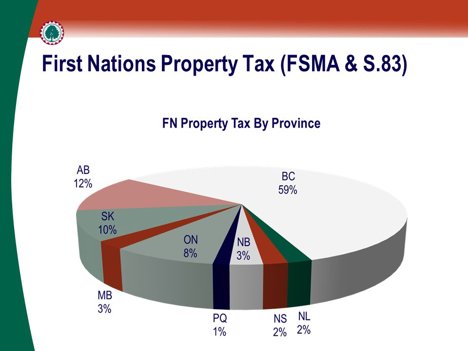 First Nations Property Tax (FSMA & S.83)