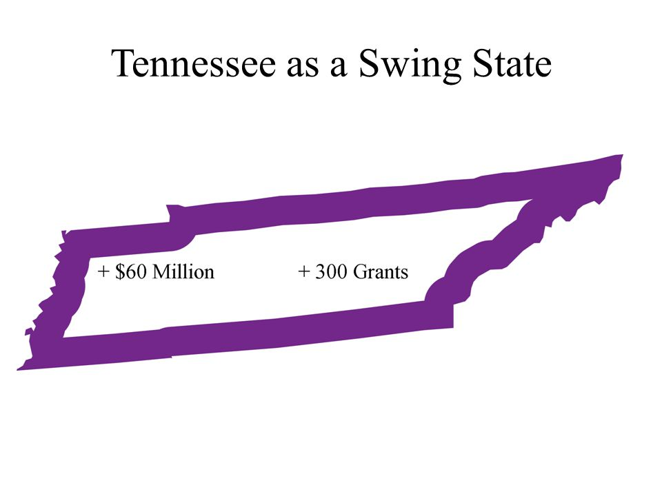 Tennessee as a Swing State