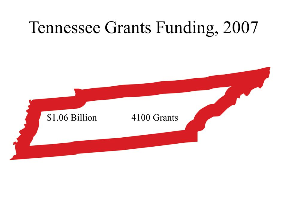 Tennessee Grants Funding, 2007