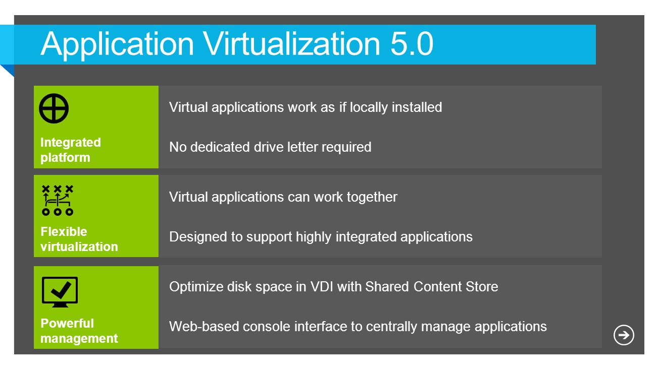 Integrated platform Flexible virtualization Powerful management Virtual applications work as if locally installed No dedicated drive letter required Virtual applications can work together Designed to support highly integrated applications Optimize disk space in VDI with Shared Content Store Web-based console interface to centrally manage applications