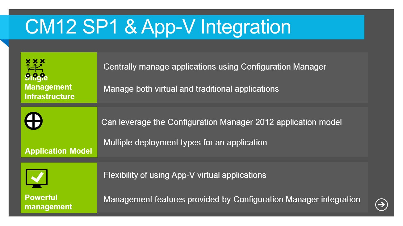 Single Management Infrastructure Powerful management Centrally manage applications using Configuration Manager Manage both virtual and traditional applications Can leverage the Configuration Manager 2012 application model Multiple deployment types for an application Flexibility of using App-V virtual applications Management features provided by Configuration Manager integration Application Model