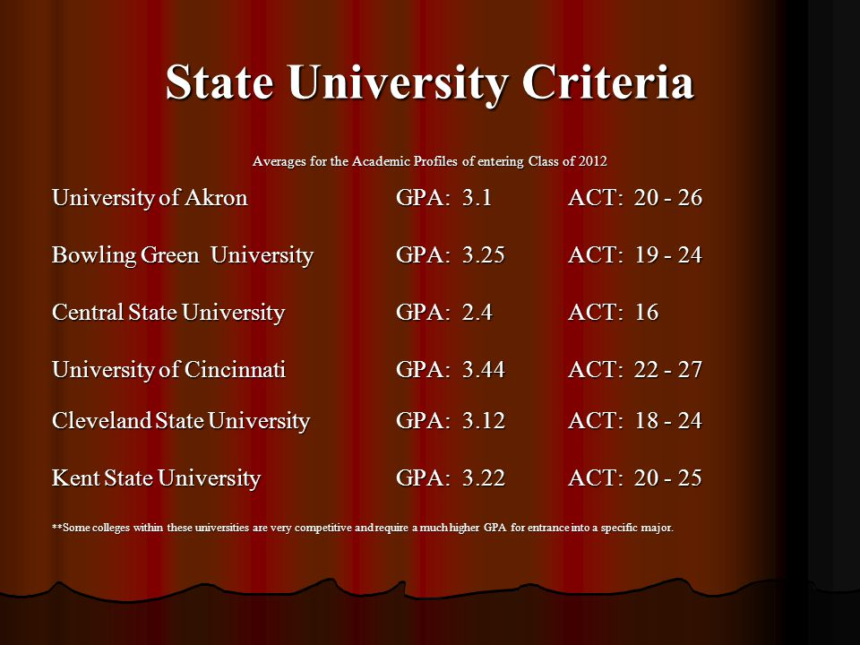 State University Criteria Averages for the Academic Profiles of entering Class of 2012 University of Akron GPA: 3.1ACT: 20 - 26 Bowling Green UniversityGPA: 3.25ACT: 19 - 24 Central State University GPA: 2.4ACT: 16 University of CincinnatiGPA: 3.44ACT: 22 - 27 Cleveland State UniversityGPA: 3.12ACT: 18 - 24 Kent State University GPA: 3.22ACT: 20 - 25 ** Some colleges within these universities are very competitive and require a much higher GPA for entrance into a specific major.