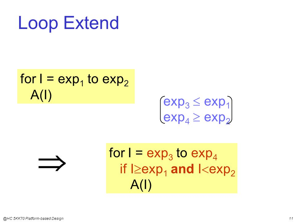 @HC 5KK70 Platform-based Design11 for I = exp 1 to exp 2 A(I)  for I = exp 3 to exp 4 if I  exp 1 and I  exp 2 A(I) Loop Extend exp 3  exp 1 exp 4  exp 2