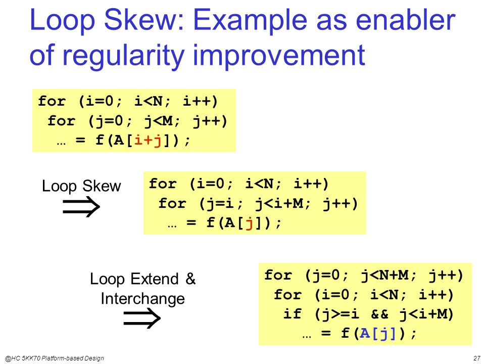 @HC 5KK70 Platform-based Design27 for (i=0; i<N; i++) for (j=0; j<M; j++) … = f(A[i+j]); Loop Skew: Example as enabler of regularity improvement  Loop Skew for (i=0; i<N; i++) for (j=i; j<i+M; j++) … = f(A[j]); for (j=0; j<N+M; j++) for (i=0; i<N; i++) if (j>=i && j<i+M) … = f(A[j]);  Loop Extend & Interchange