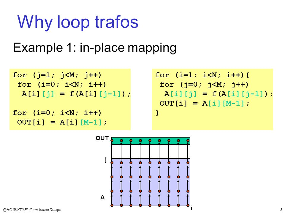 @HC 5KK70 Platform-based Design3 Why loop trafos Example 1: in-place mapping for (j=1; j<M; j++) for (i=0; i<N; i++) A[i][j] = f(A[i][j-1]); for (i=0; i<N; i++) OUT[i] = A[i][M-1]; for (i=1; i<N; i++){ for (j=0; j<M; j++) A[i][j] = f(A[i][j-1]); OUT[i] = A[i][M-1]; } OUT j i A