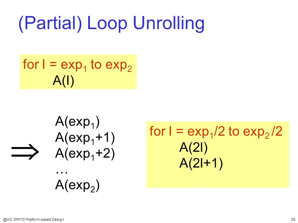 @HC 5KK70 Platform-based Design36 for I = exp 1 to exp 2 A(I) A(exp 1 ) A(exp 1 +1) A(exp 1 +2) … A(exp 2 )  (Partial) Loop Unrolling for I = exp 1 /2 to exp 2 /2 A(2l) A(2l+1)