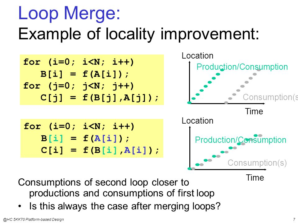 @HC 5KK70 Platform-based Design7 Loop Merge: Example of locality improvement: Consumptions of second loop closer to productions and consumptions of first loop Is this always the case after merging loops.
