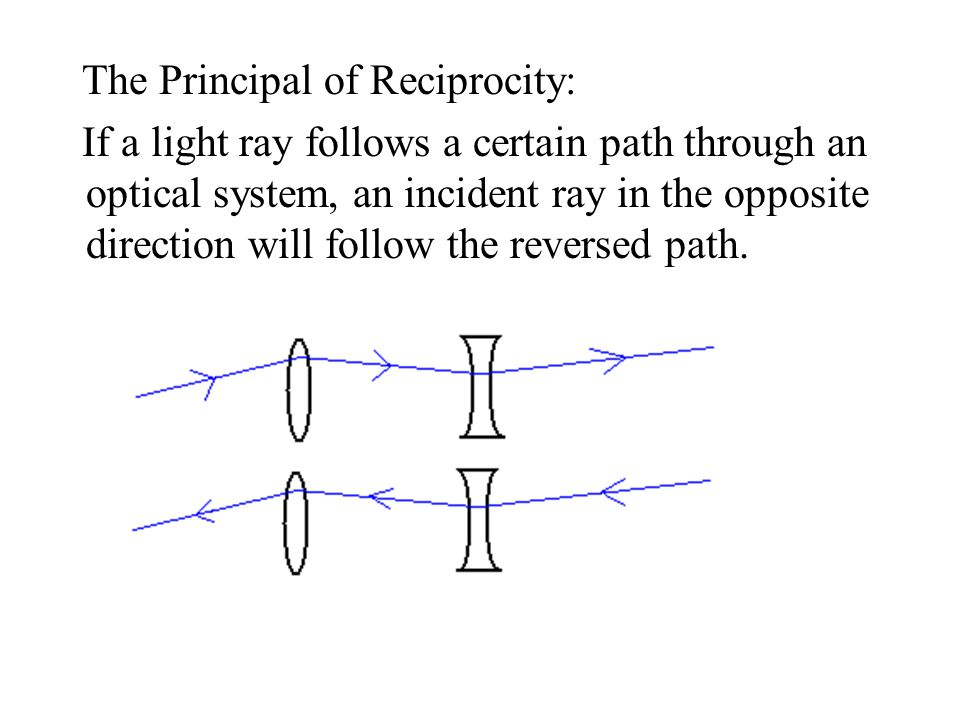 The Principal of Reciprocity: If a light ray follows a certain path through an optical system, an incident ray in the opposite direction will follow the reversed path.