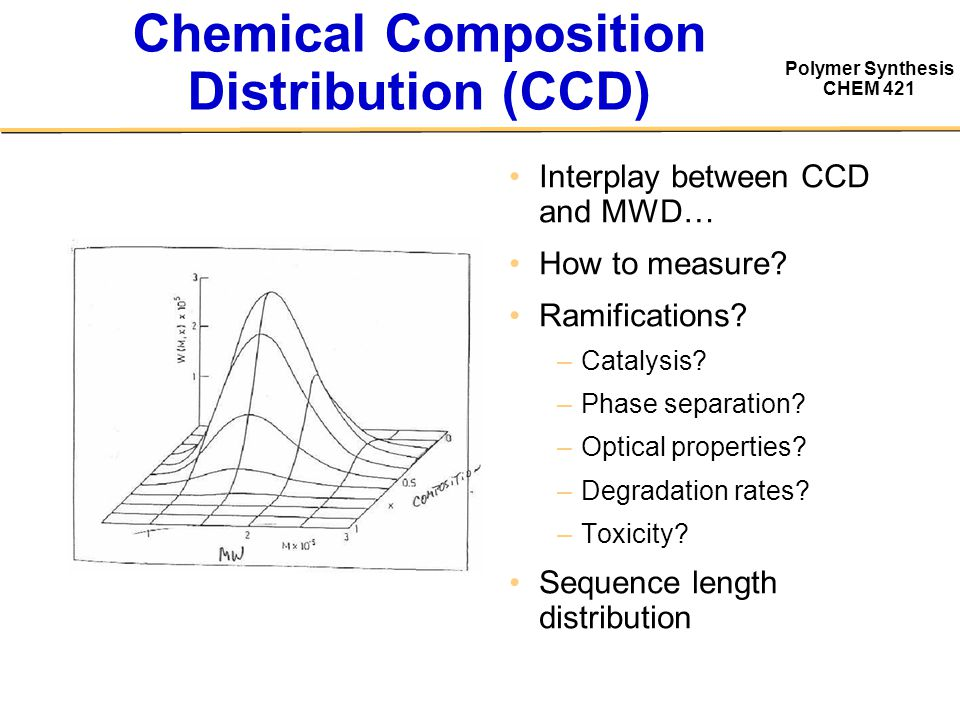 Polymer Synthesis CHEM 421 Chemical Composition Distribution (CCD) Interplay between CCD and MWD… How to measure.