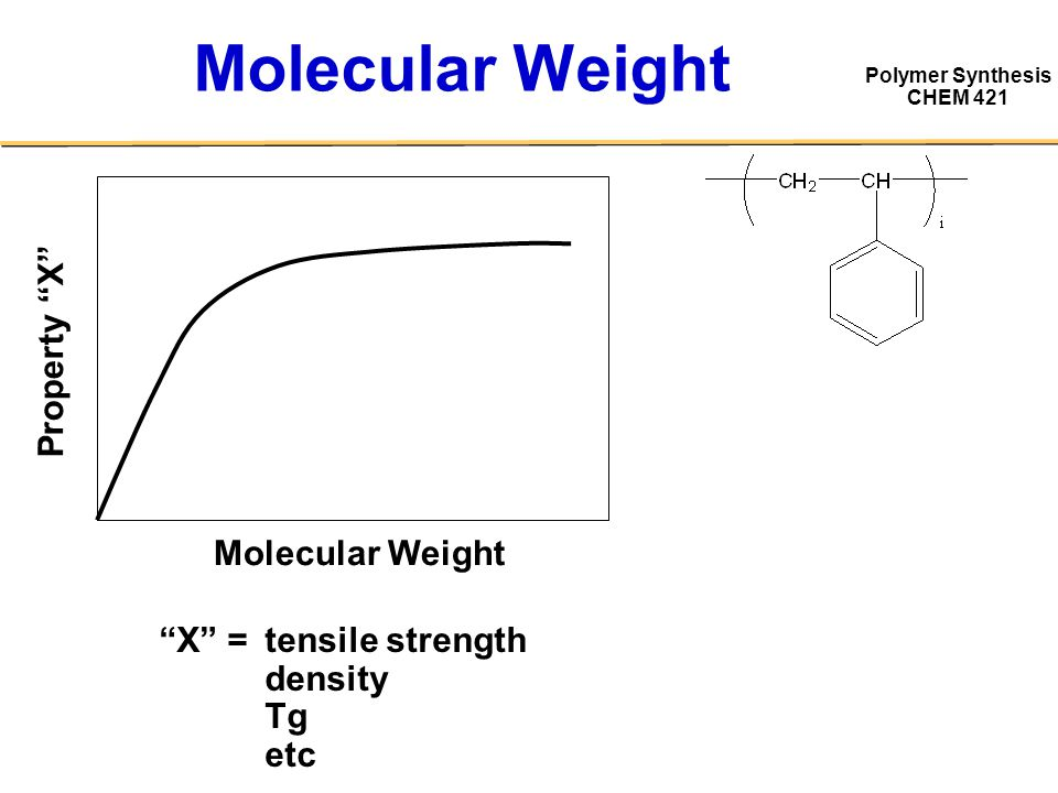 Polymer Synthesis CHEM 421 Molecular Weight Property X Molecular Weight X = tensile strength density Tg etc