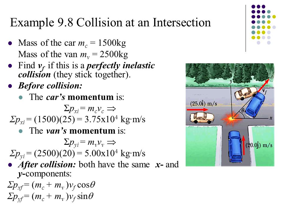 Example 9.8 Collision at an Intersection Mass of the car m c = 1500kg Mass of the van m v = 2500kg Find v f if this is a perfectly inelastic collision (they stick together).