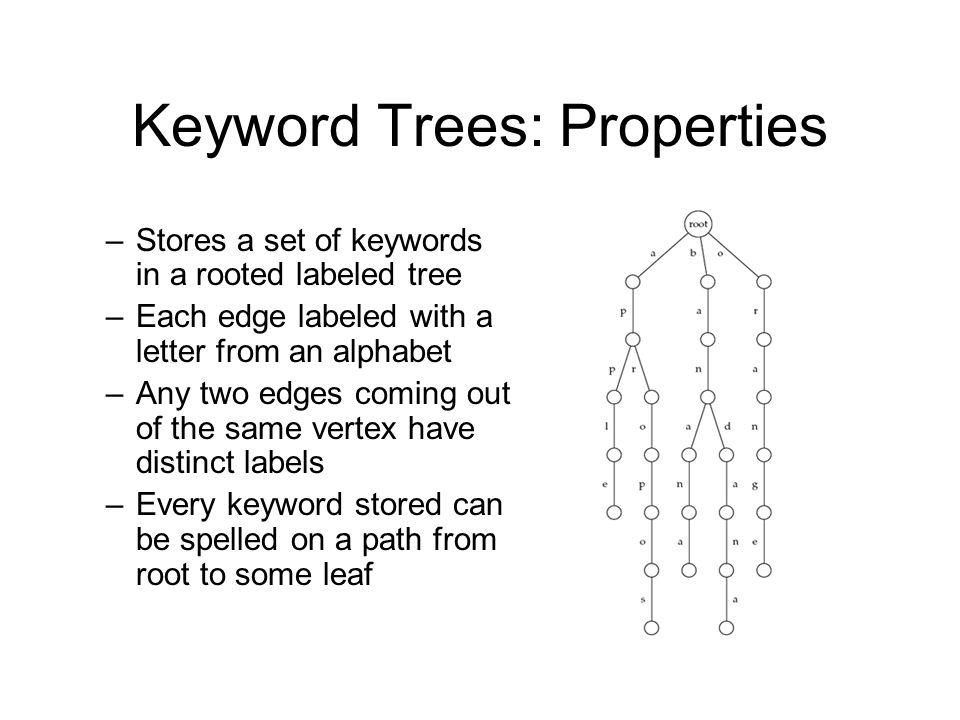 Keyword Trees: Properties –Stores a set of keywords in a rooted labeled tree –Each edge labeled with a letter from an alphabet –Any two edges coming out of the same vertex have distinct labels –Every keyword stored can be spelled on a path from root to some leaf