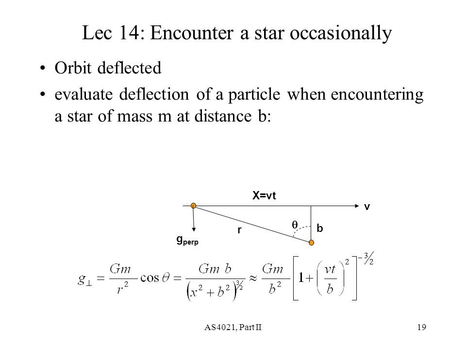 AS4021, Part II19 Lec 14: Encounter a star occasionally Orbit deflected evaluate deflection of a particle when encountering a star of mass m at distance b: b r  X=vt v g perp