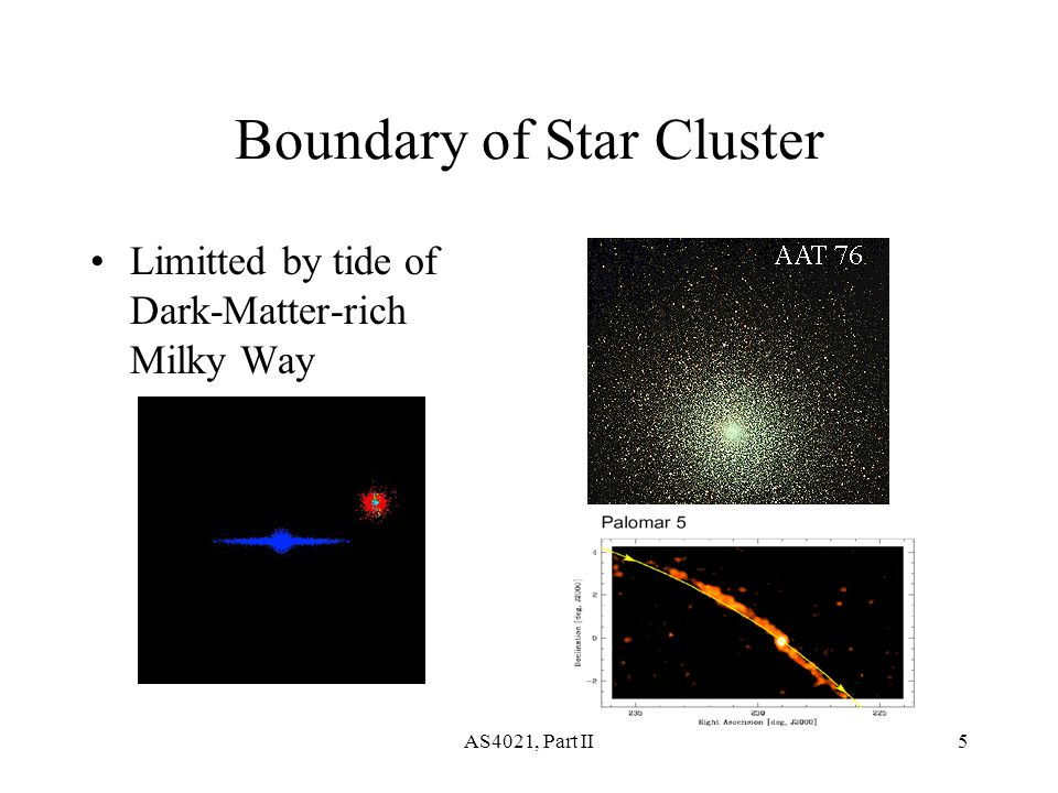 AS4021, Part II5 Boundary of Star Cluster Limitted by tide of Dark-Matter-rich Milky Way