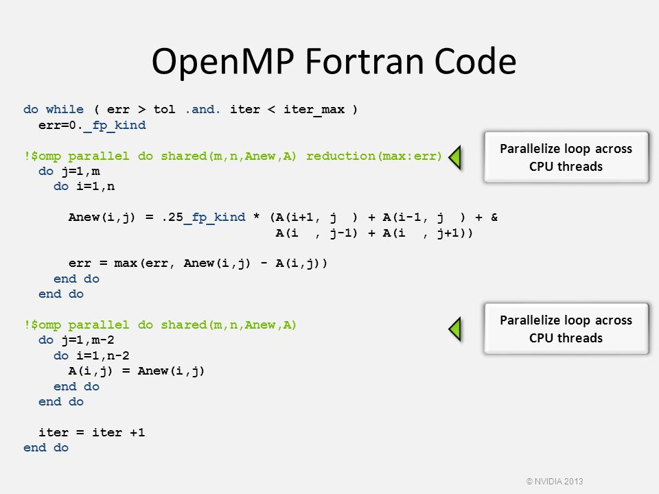 OpenMP Fortran Code do while ( err > tol.and.